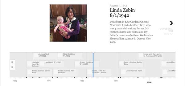 Zebin_Timeline